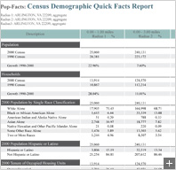 Demographic Report